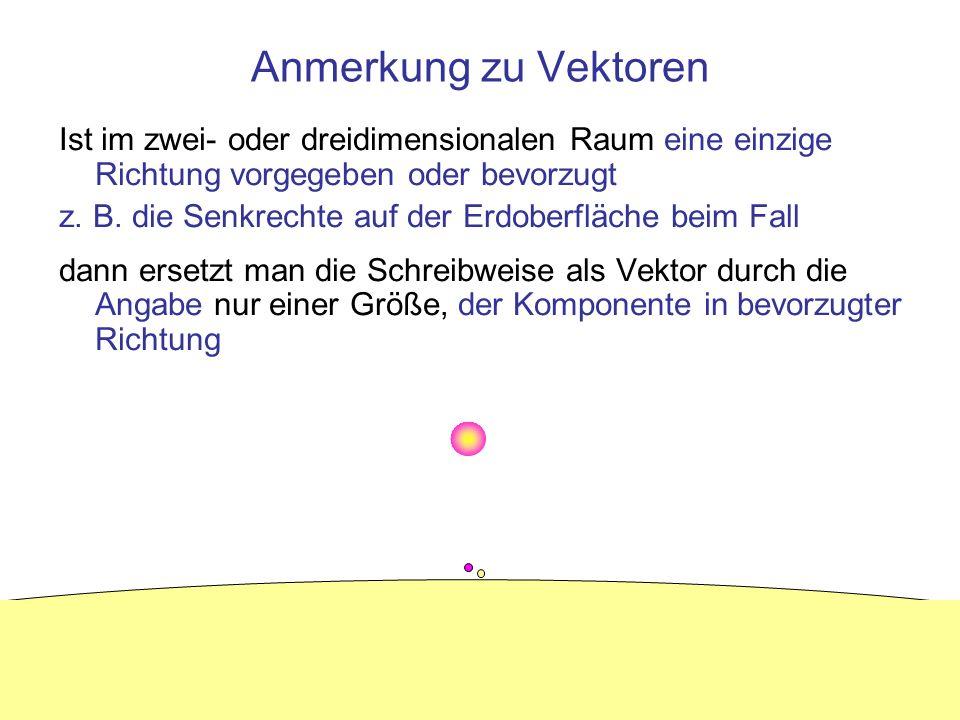 Anmerkung zu Vektoren Ist im zwei- oder dreidimensionalen Raum eine einzige Richtung vorgegeben oder bevorzugt.