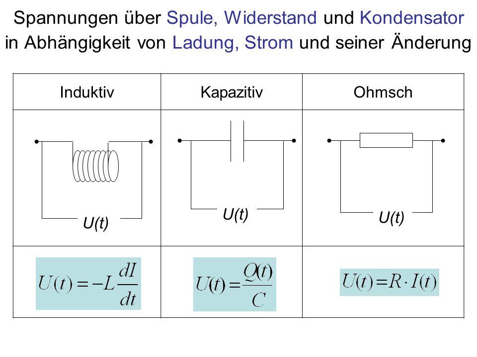 Spannungen über Spule, Widerstand und Kondensator in Abhängigkeit von Ladung, Strom und seiner Änderung