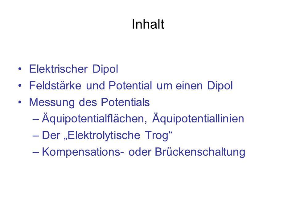Inhalt Elektrischer Dipol Feldstärke und Potential um einen Dipol