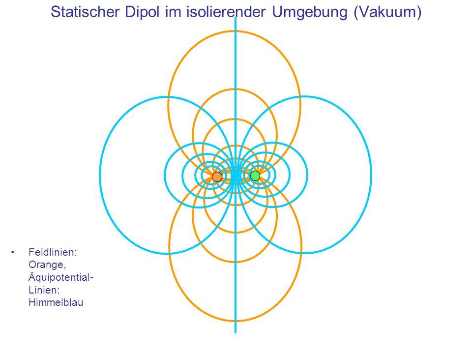 Statischer Dipol im isolierender Umgebung (Vakuum)