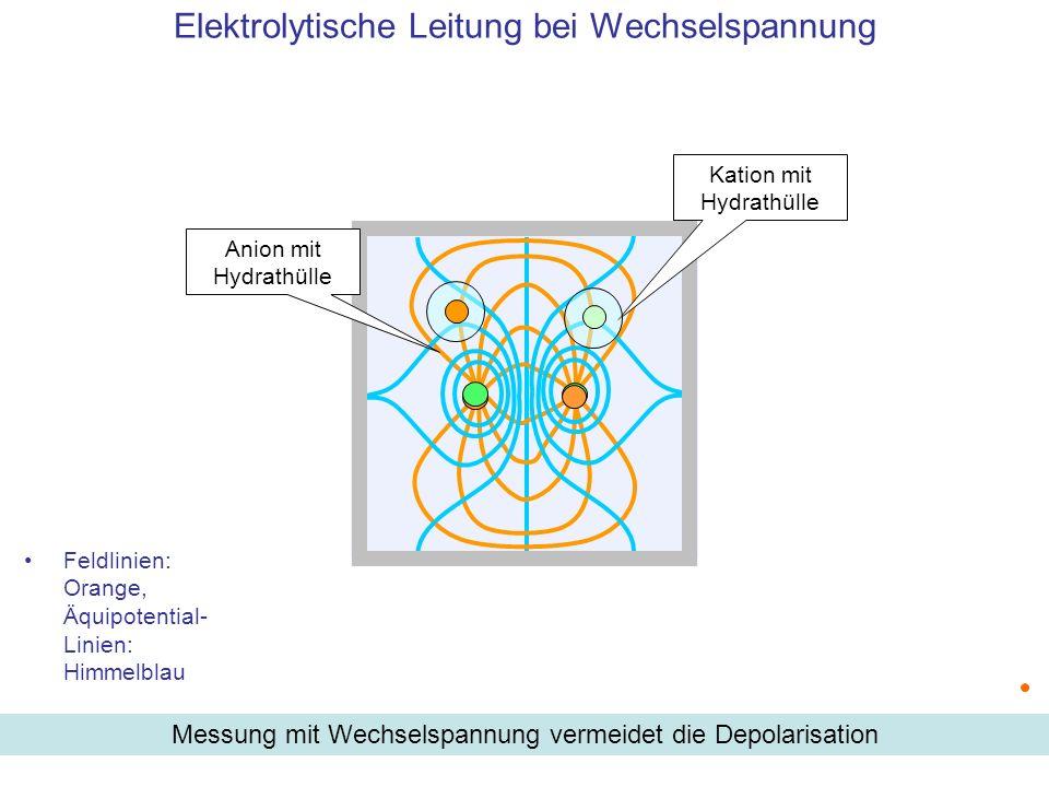 Elektrolytische Leitung bei Wechselspannung