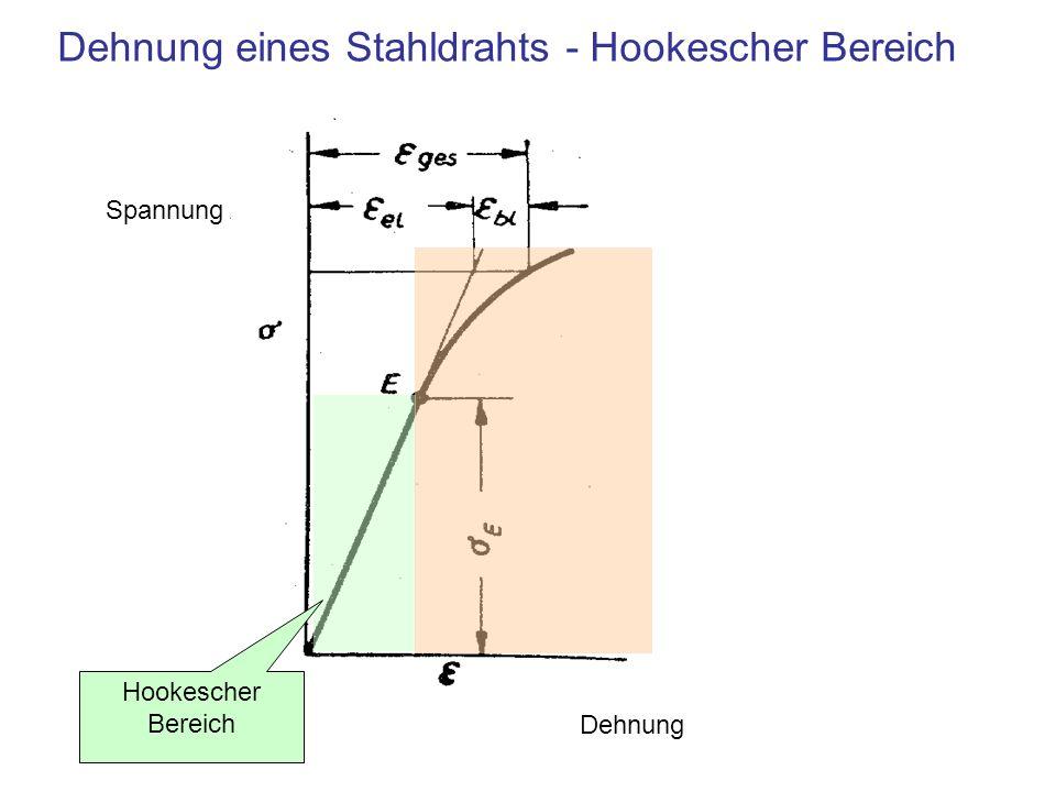 Dehnung eines Stahldrahts - Hookescher Bereich