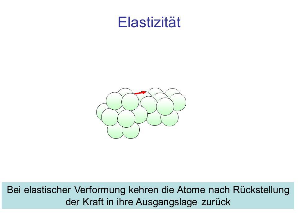 Elastizität Bei elastischer Verformung kehren die Atome nach Rückstellung der Kraft in ihre Ausgangslage zurück.