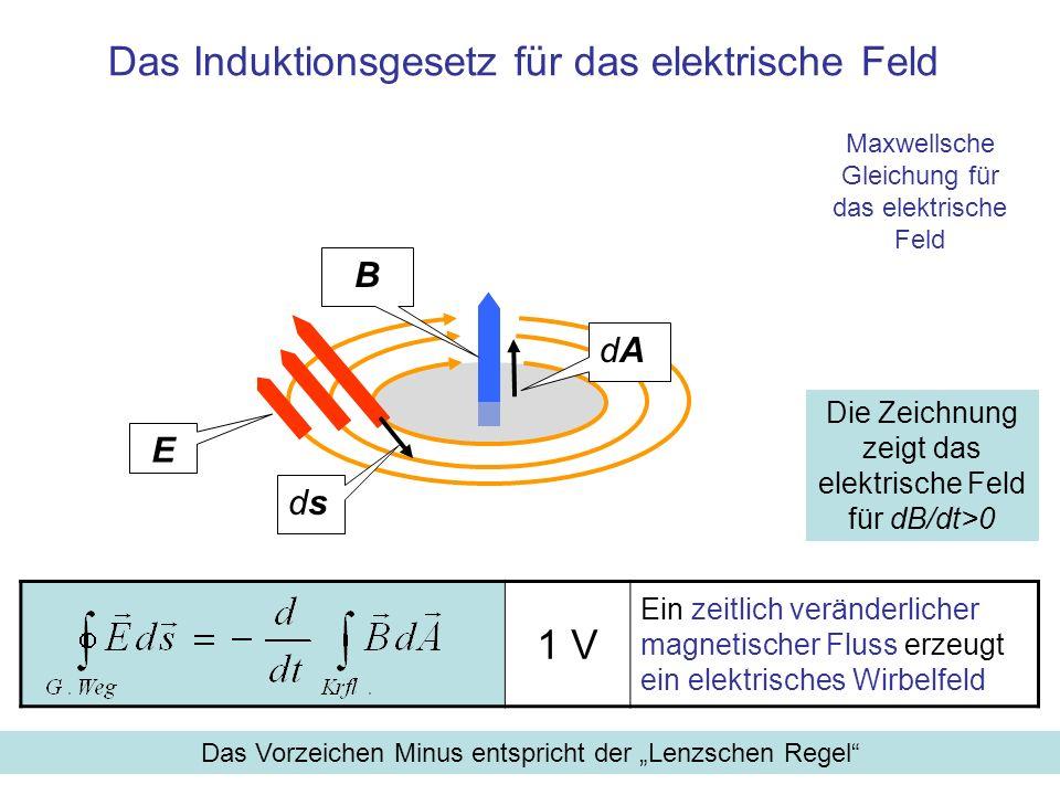 Das Induktionsgesetz für das elektrische Feld