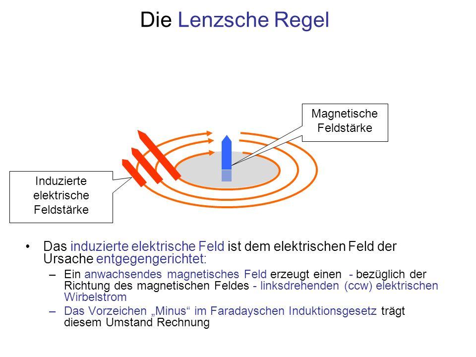 Die Lenzsche Regel Magnetische Feldstärke. Induzierte elektrische Feldstärke.
