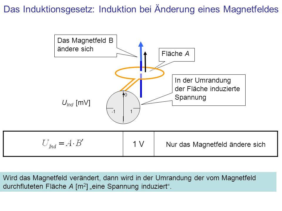 Das Induktionsgesetz: Induktion bei Änderung eines Magnetfeldes