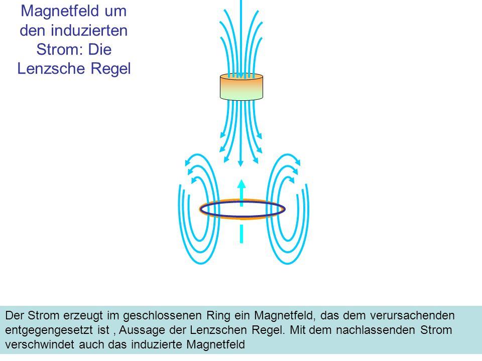 Magnetfeld um den induzierten Strom: Die Lenzsche Regel