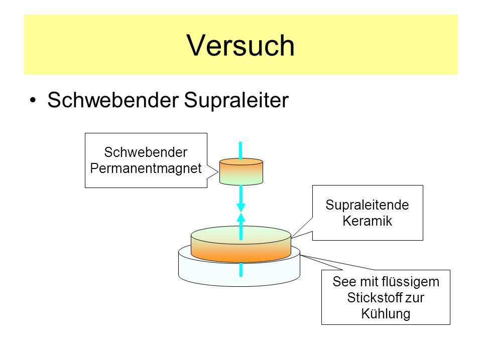 Versuch Schwebender Supraleiter Schwebender Permanentmagnet