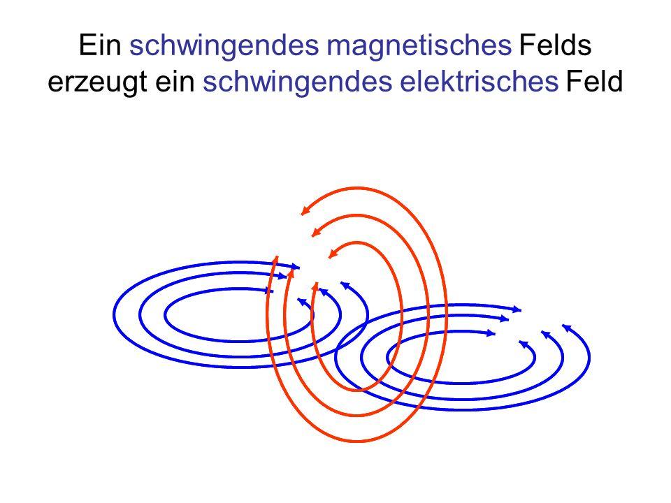 Ein schwingendes magnetisches Felds erzeugt ein schwingendes elektrisches Feld