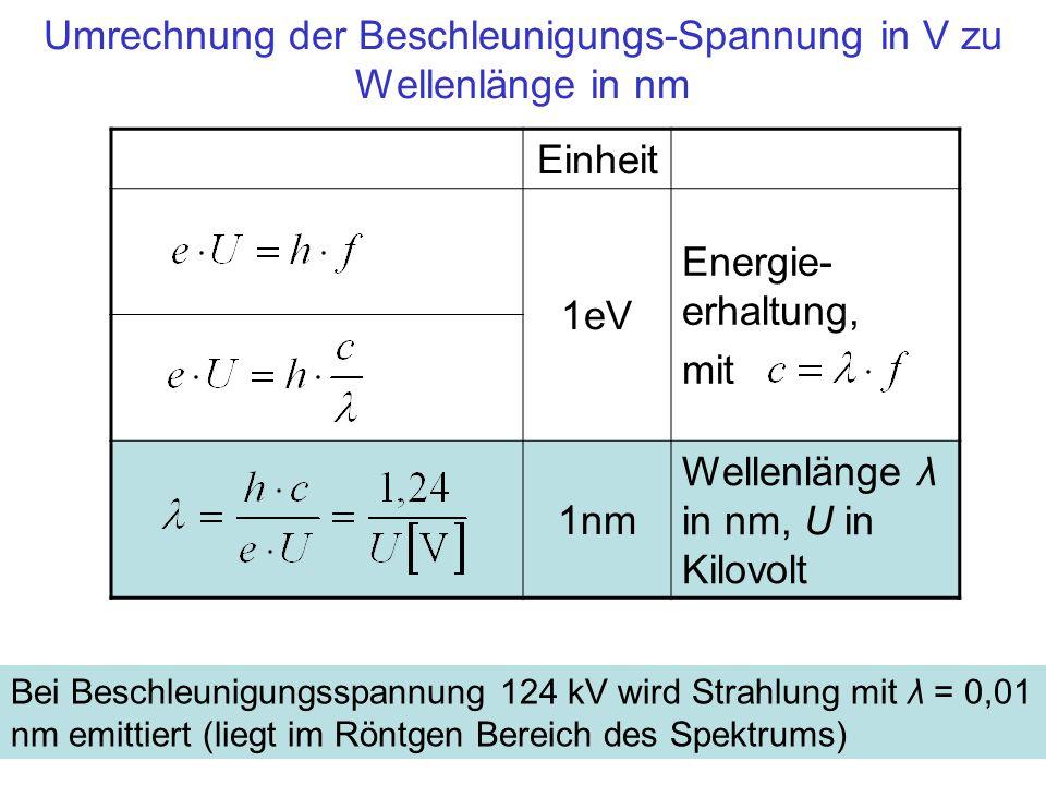 Umrechnung der Beschleunigungs-Spannung in V zu Wellenlänge in nm
