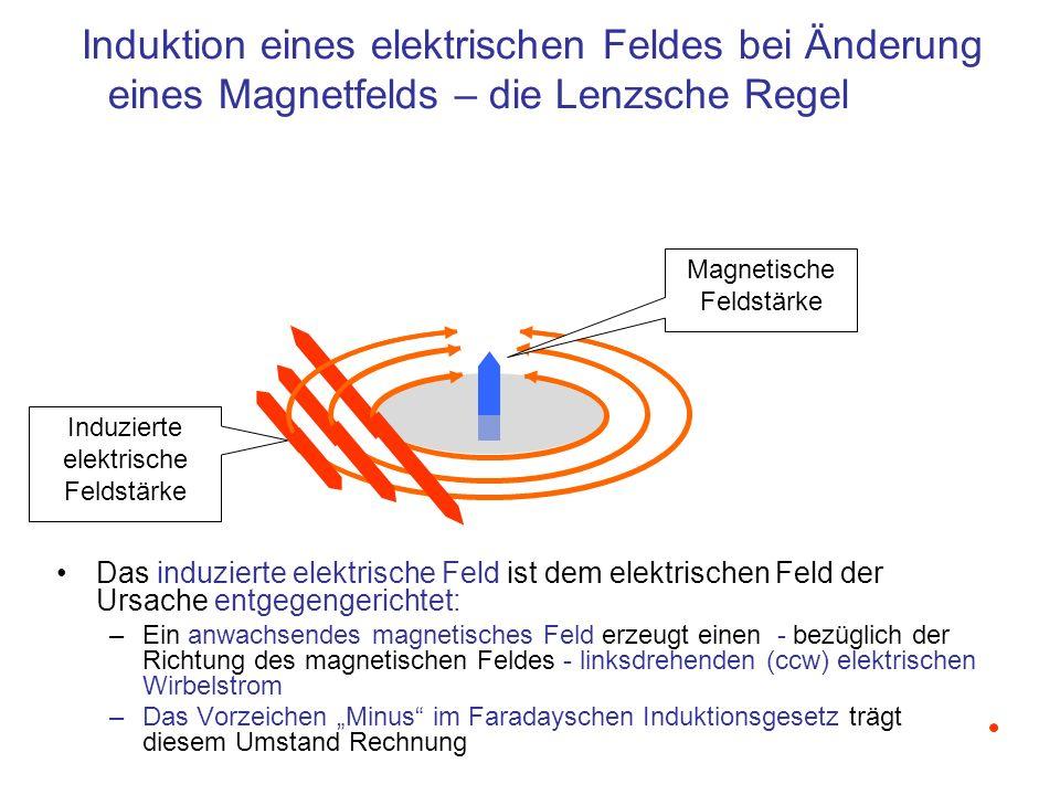 Induktion eines elektrischen Feldes bei Änderung eines Magnetfelds – die Lenzsche Regel