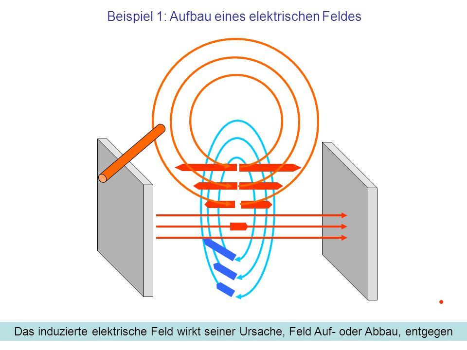 Beispiel 1: Aufbau eines elektrischen Feldes