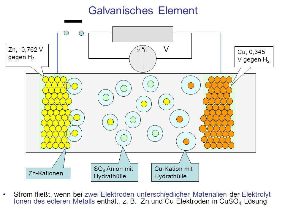 Galvanisches Element V