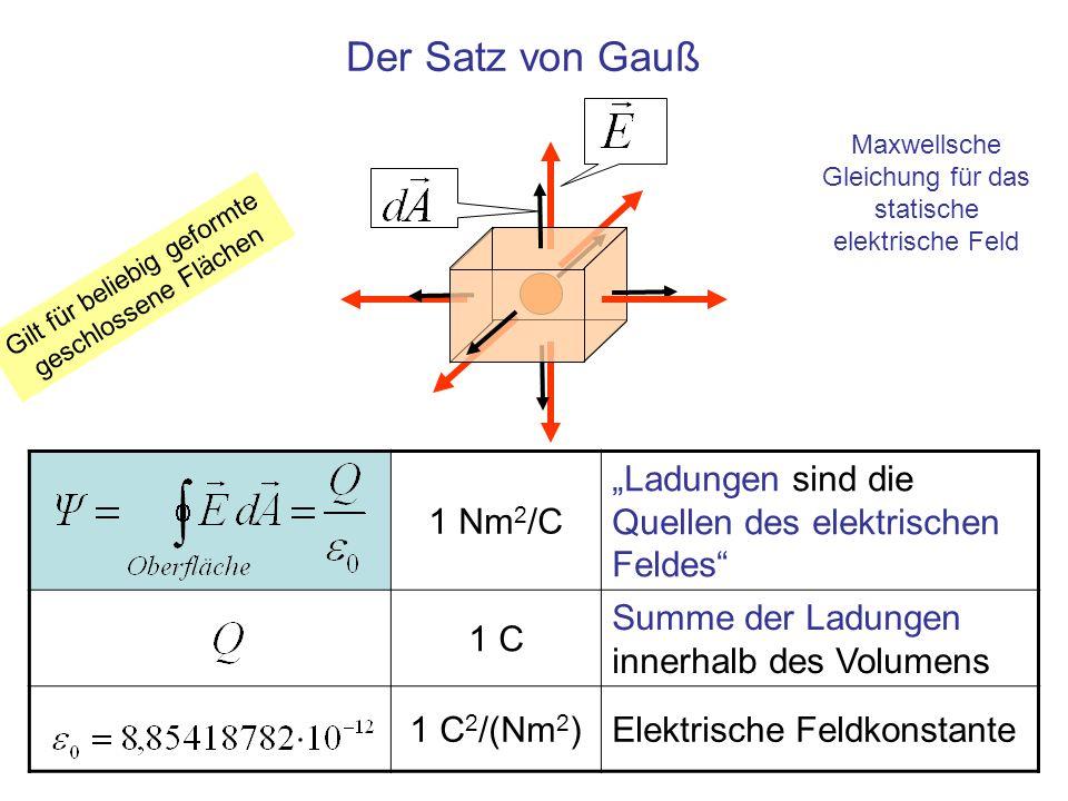Der Satz von Gauß Maxwellsche Gleichung für das statische elektrische Feld. Gilt für beliebig geformte geschlossene Flächen.