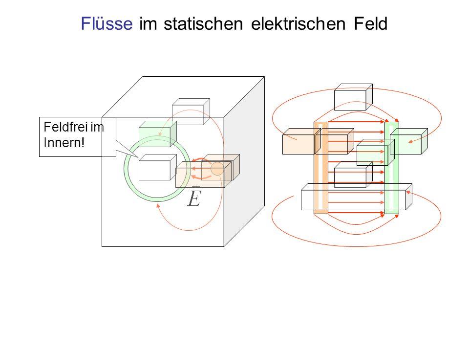 Flüsse im statischen elektrischen Feld