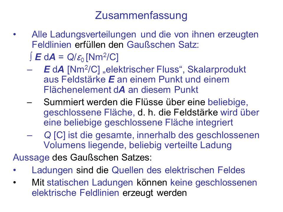 Zusammenfassung Alle Ladungsverteilungen und die von ihnen erzeugten Feldlinien erfüllen den Gaußschen Satz: