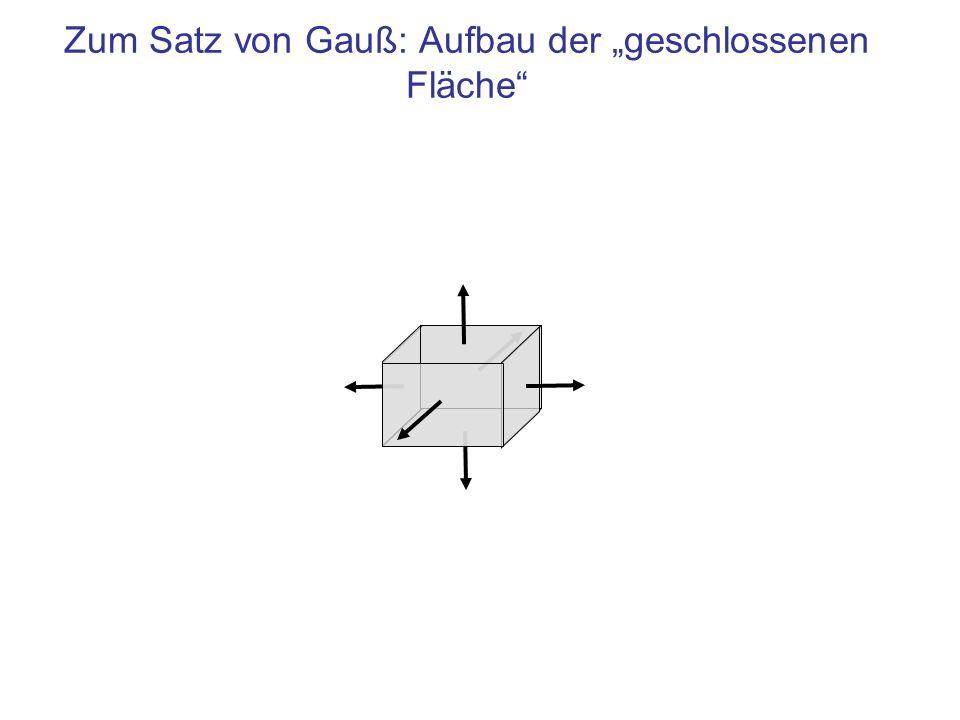 """Zum Satz von Gauß: Aufbau der """"geschlossenen Fläche"""