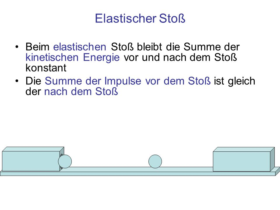 Elastischer Stoß Beim elastischen Stoß bleibt die Summe der kinetischen Energie vor und nach dem Stoß konstant.