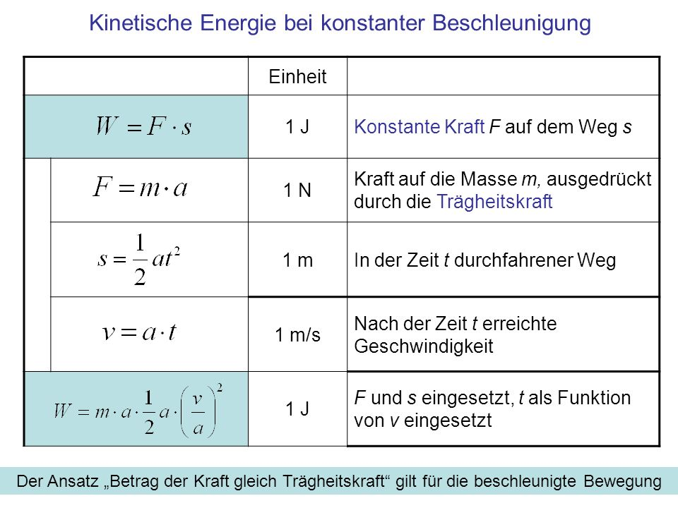 Kinetische Energie bei konstanter Beschleunigung