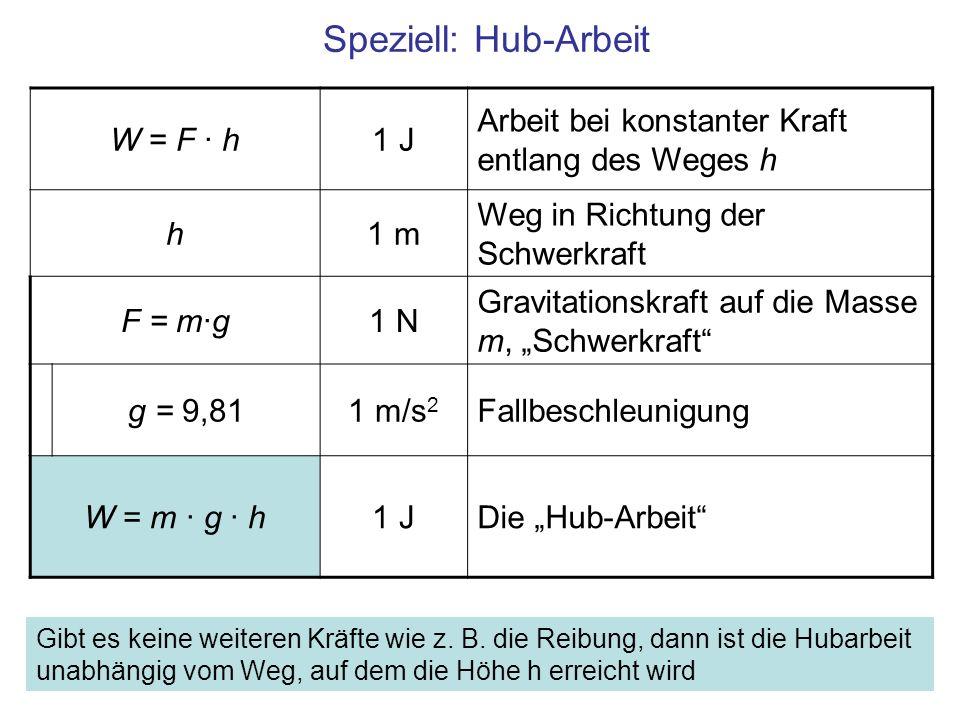 Speziell: Hub-Arbeit W = F · h 1 J