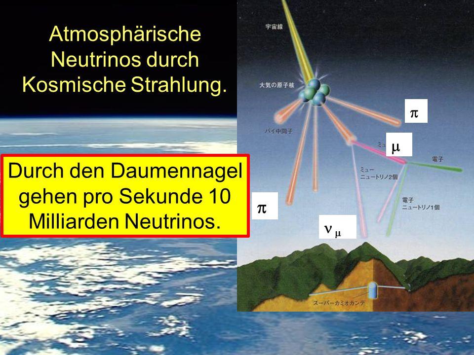 Atmosphärische Neutrinos durch Kosmische Strahlung.