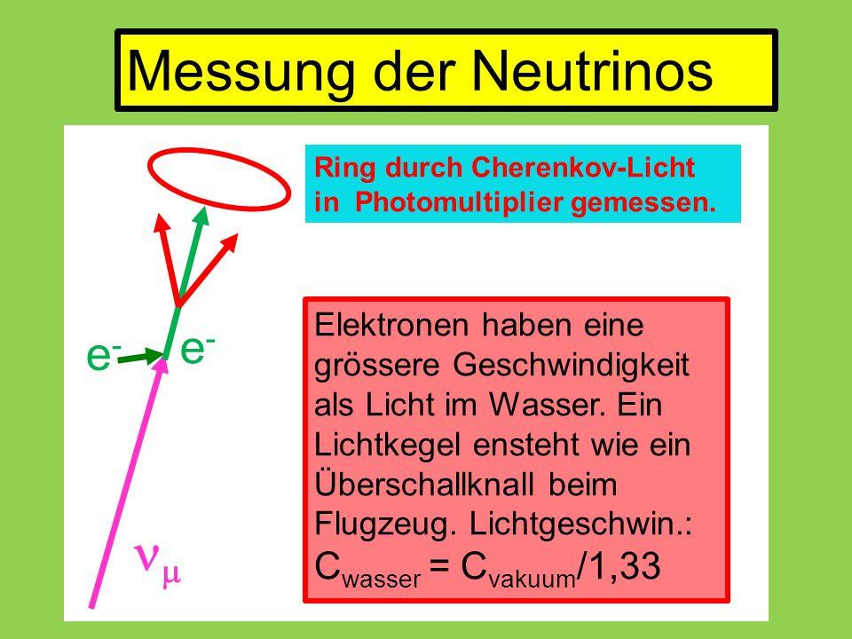 Messung der Neutrinos nm e- e- Cwasser = Cvakuum/1,33
