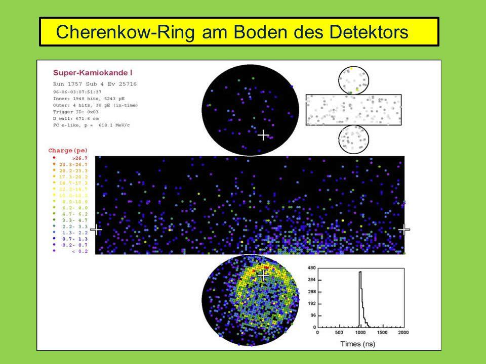 Cherenkow-Ring am Boden des Detektors