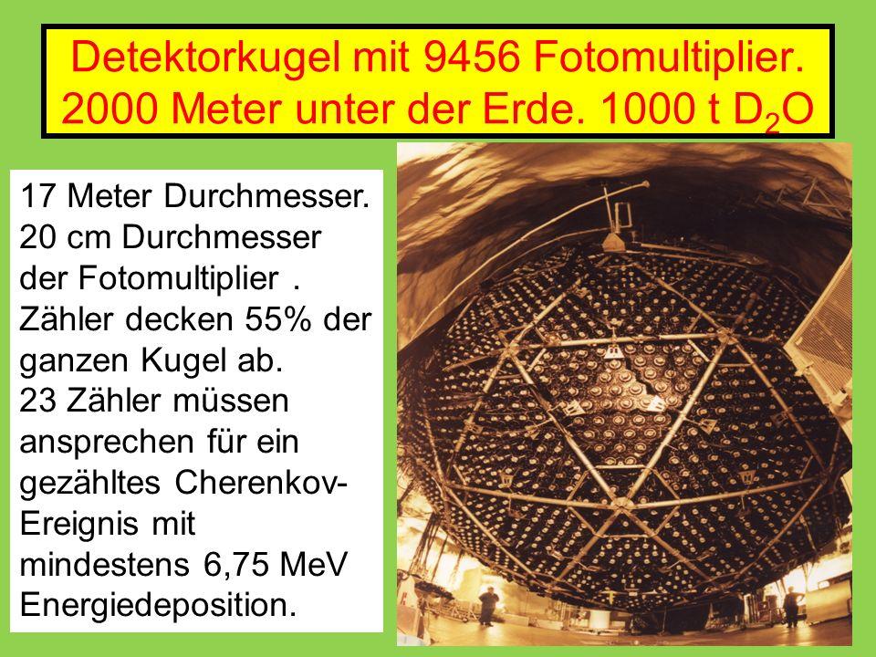 Detektorkugel mit 9456 Fotomultiplier. 2000 Meter unter der Erde