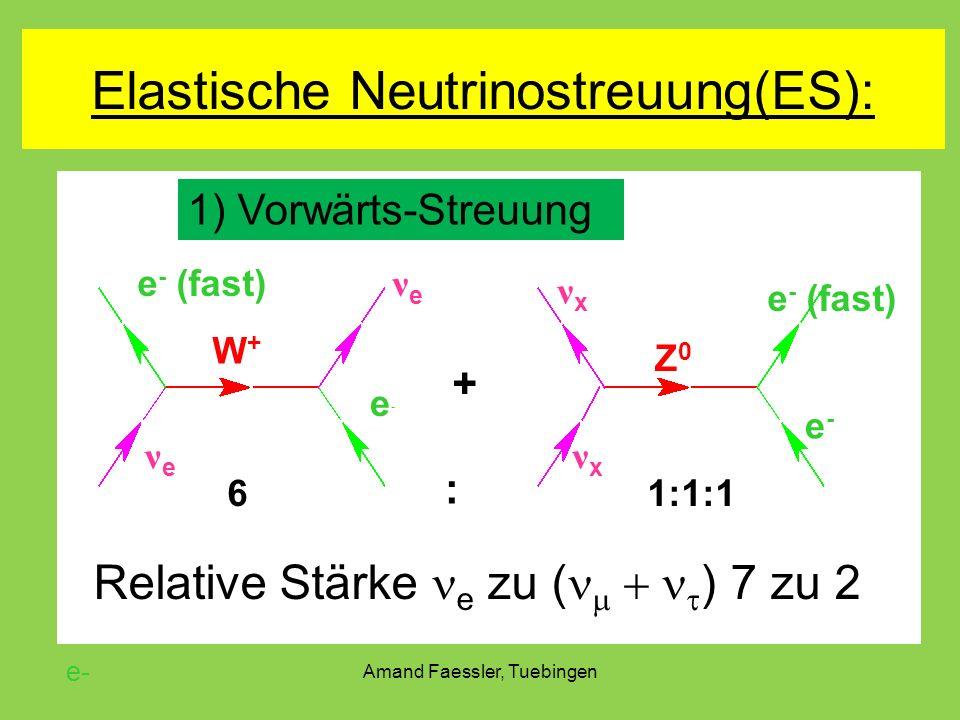 Elastische Neutrinostreuung(ES):
