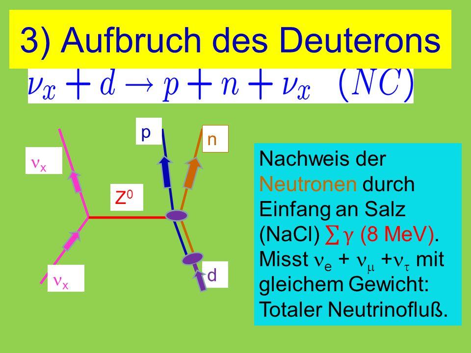 3) Aufbruch des Deuterons