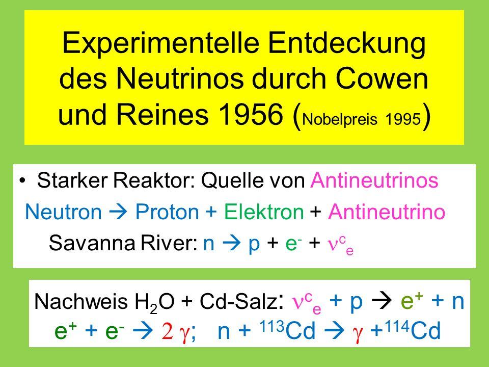 Experimentelle Entdeckung des Neutrinos durch Cowen und Reines 1956 (Nobelpreis 1995)