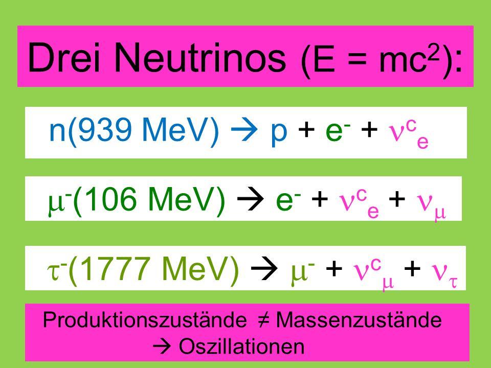 Drei Neutrinos (E = mc2):