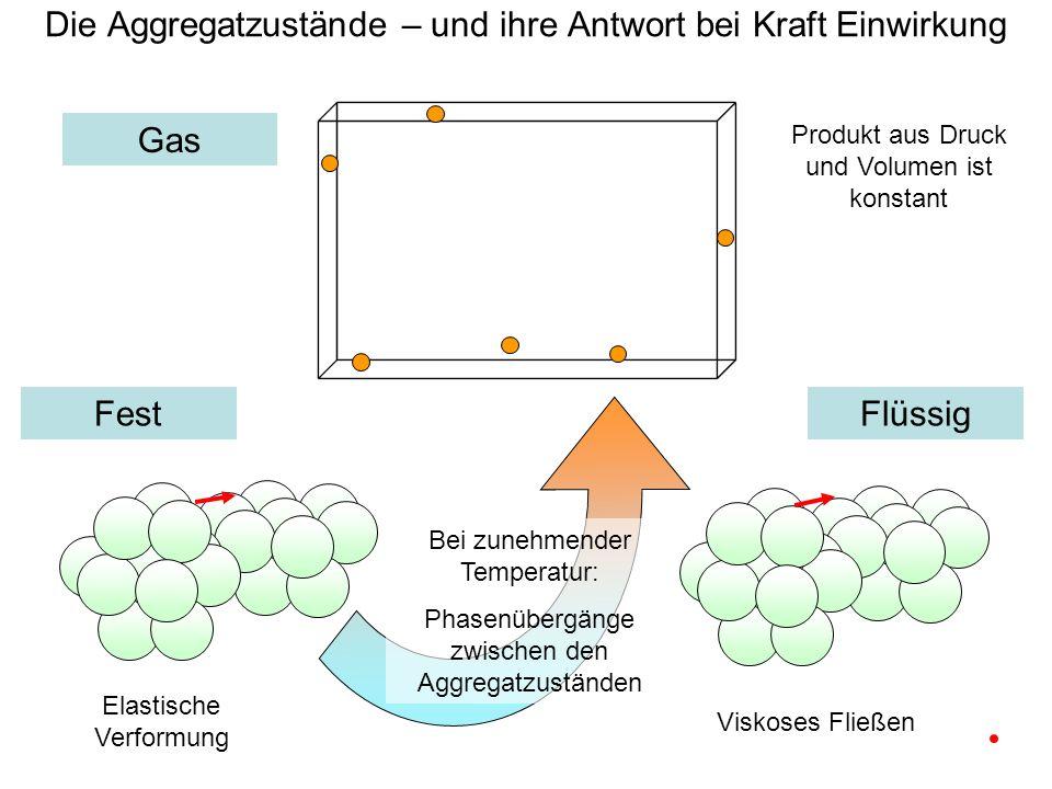 Die Aggregatzustände – und ihre Antwort bei Kraft Einwirkung