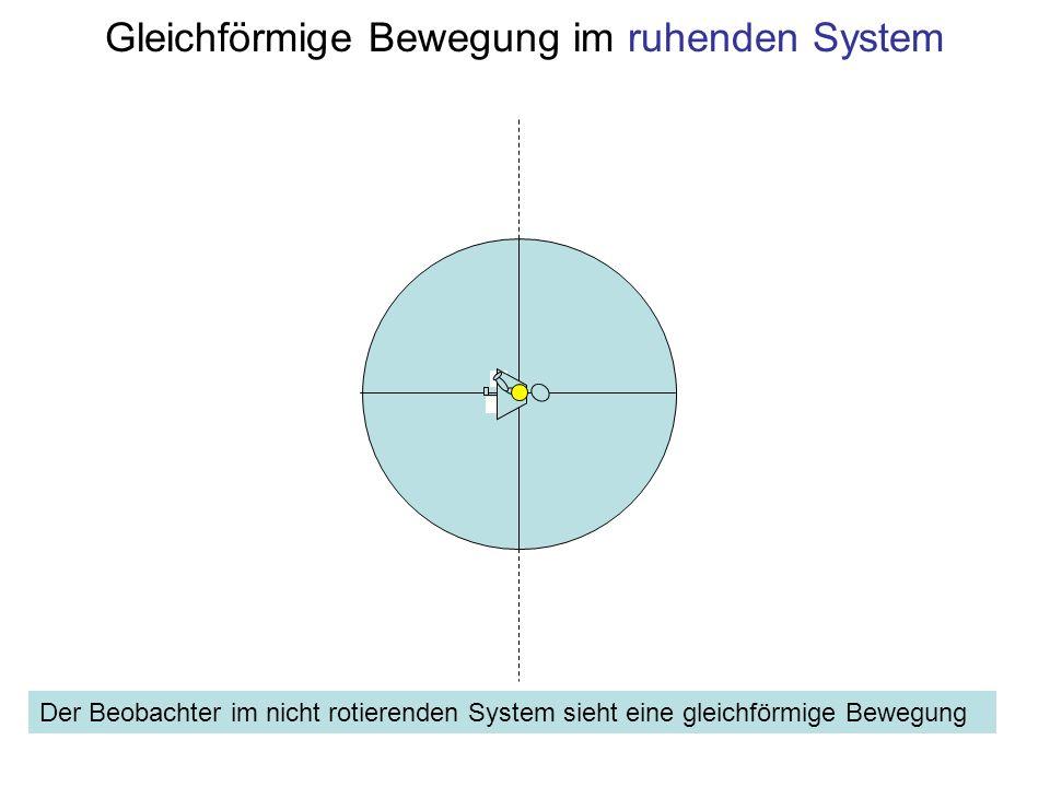 Gleichförmige Bewegung im ruhenden System