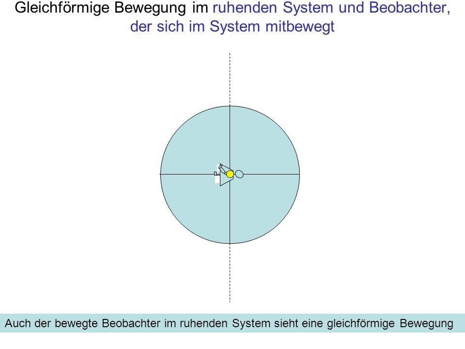 Gleichförmige Bewegung im ruhenden System und Beobachter, der sich im System mitbewegt