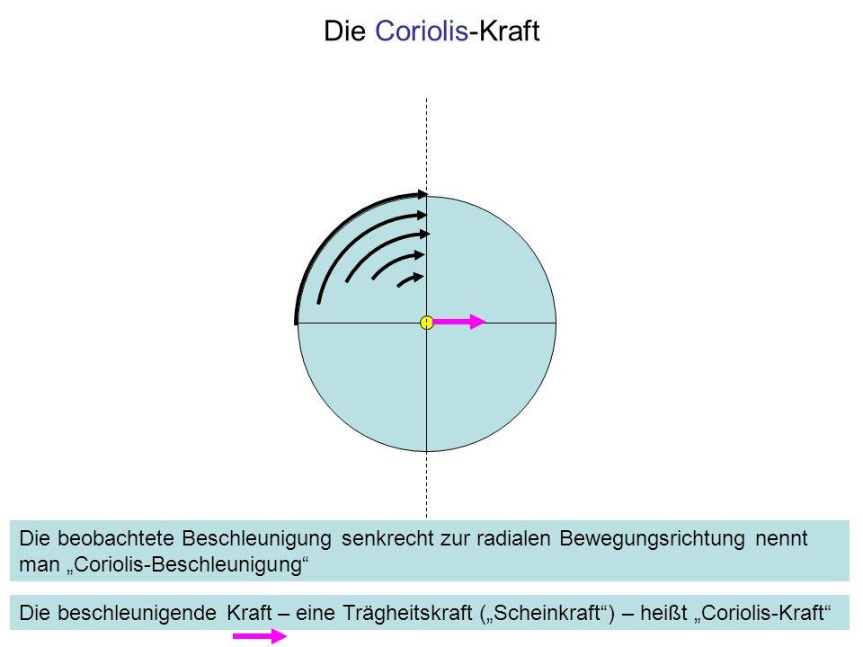 """Die Coriolis-Kraft Die beobachtete Beschleunigung senkrecht zur radialen Bewegungsrichtung nennt man """"Coriolis-Beschleunigung"""