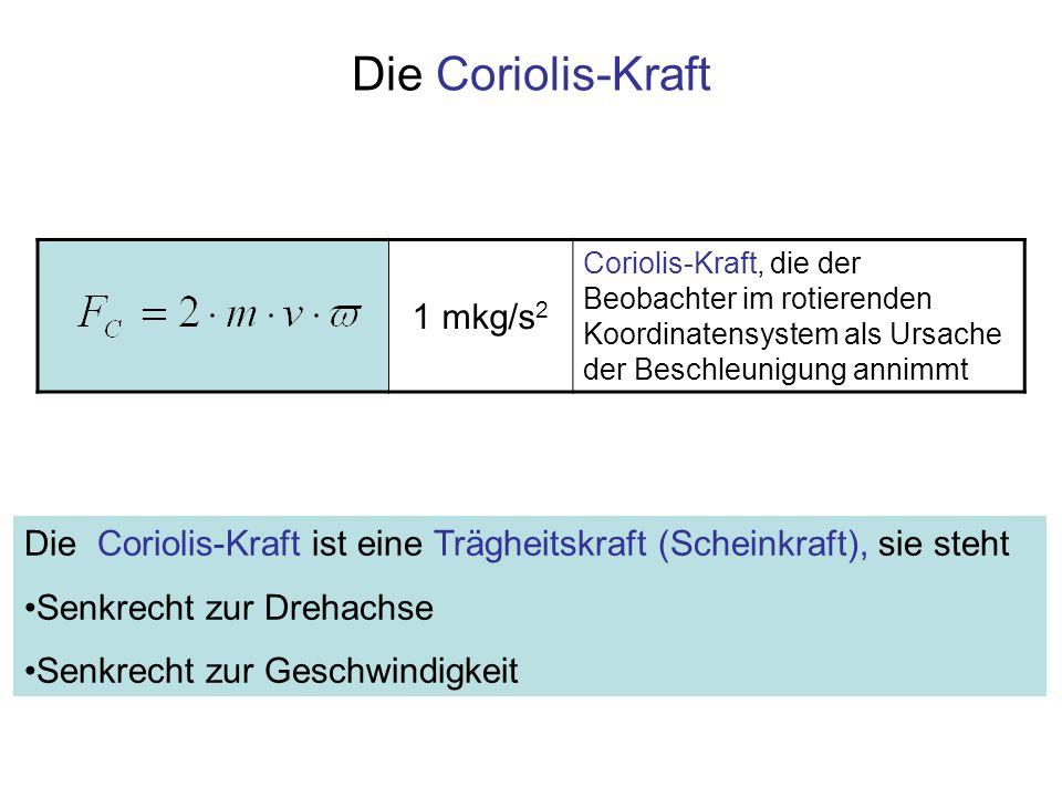Die Coriolis-Kraft 1 mkg/s2