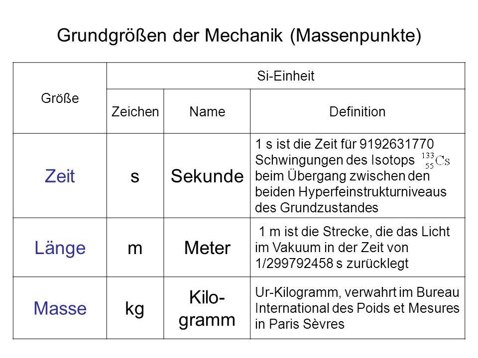 Grundgrößen der Mechanik (Massenpunkte)