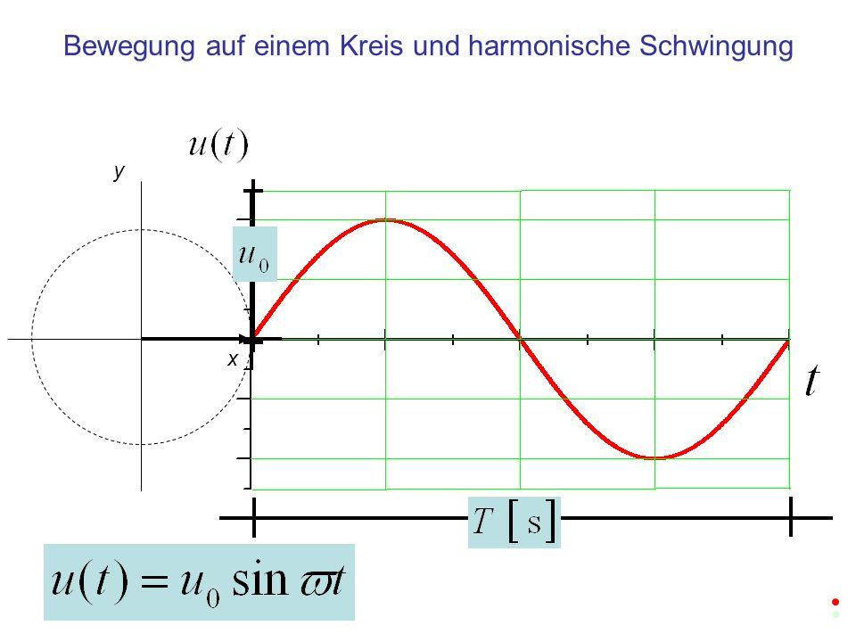 Bewegung auf einem Kreis und harmonische Schwingung