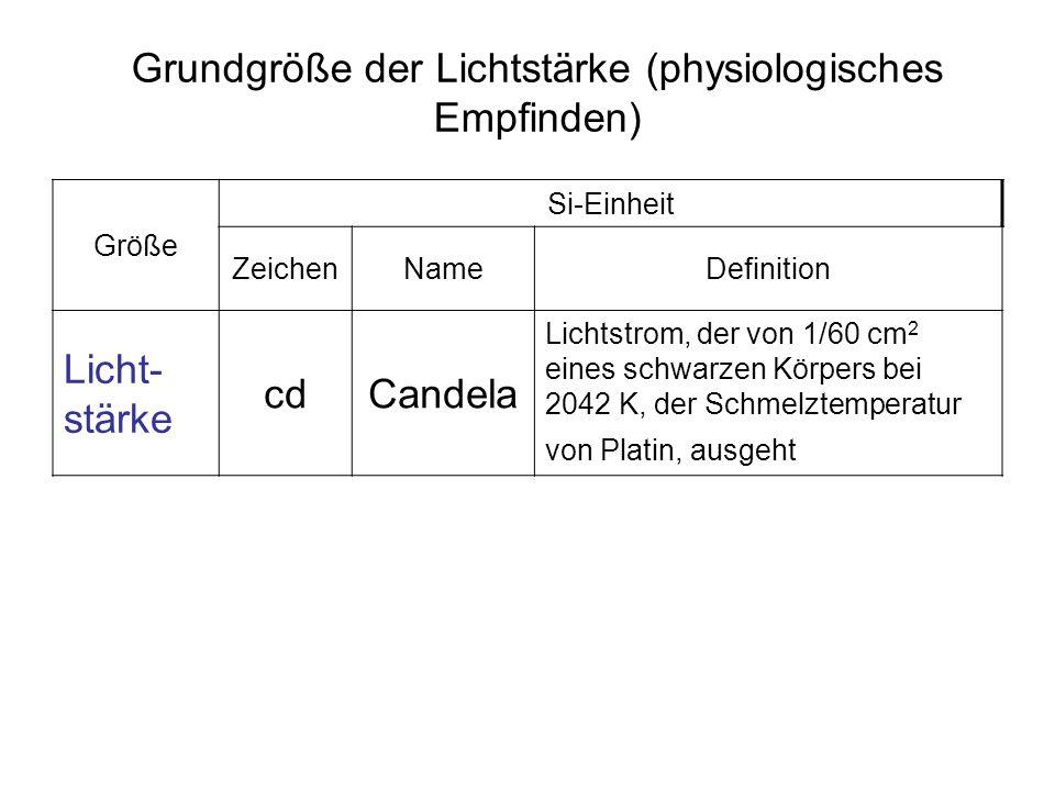 Grundgröße der Lichtstärke (physiologisches Empfinden)