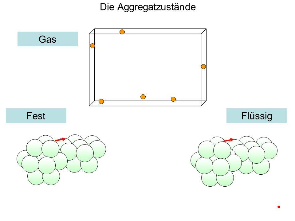 Die Aggregatzustände Gas Fest Flüssig