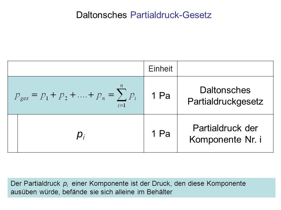 Daltonsches Partialdruck-Gesetz