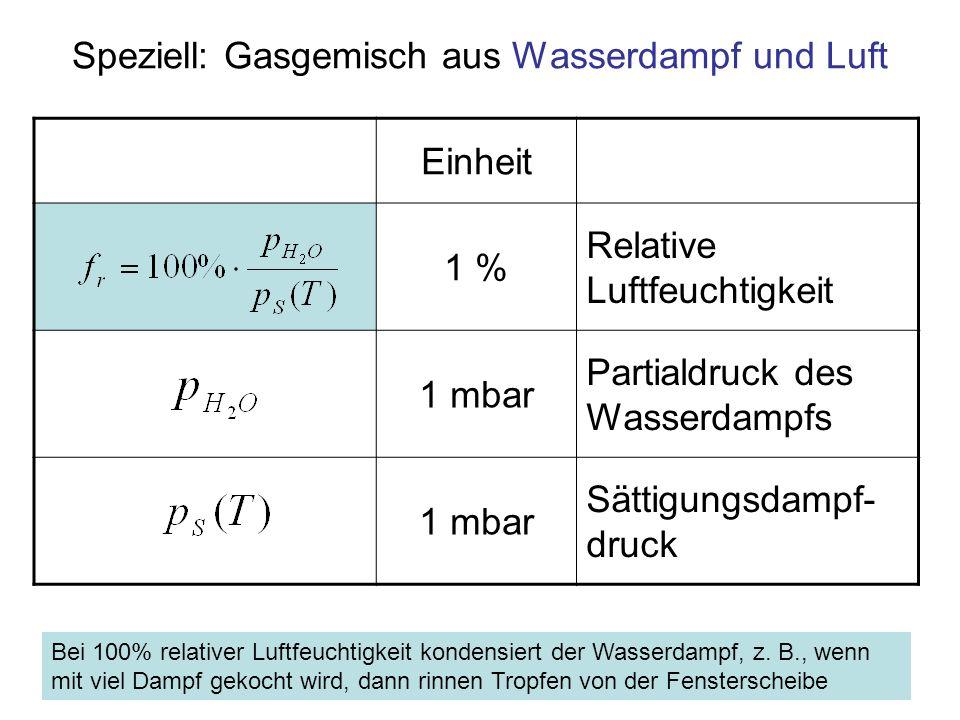 Speziell: Gasgemisch aus Wasserdampf und Luft
