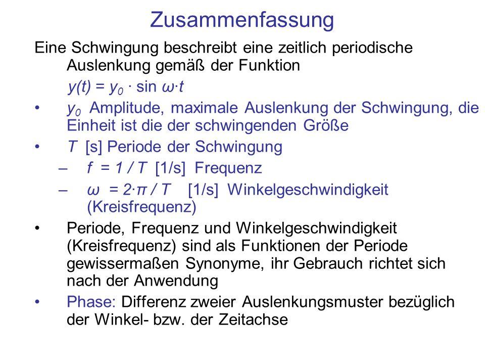 Zusammenfassung Eine Schwingung beschreibt eine zeitlich periodische Auslenkung gemäß der Funktion.