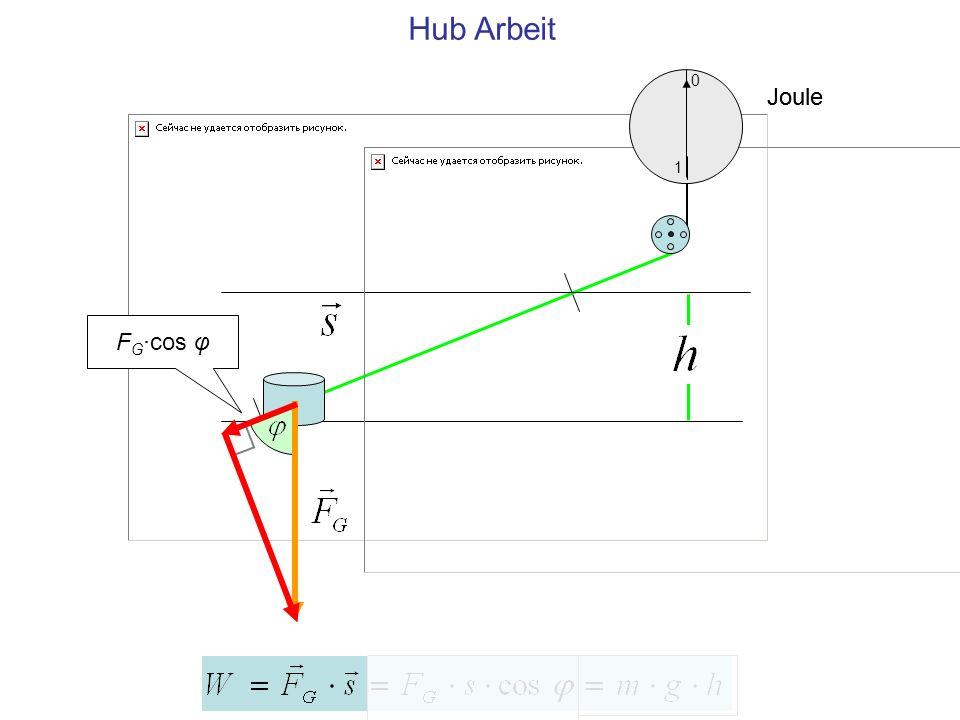 Hub Arbeit Joule Joule 1 FG·cos φ