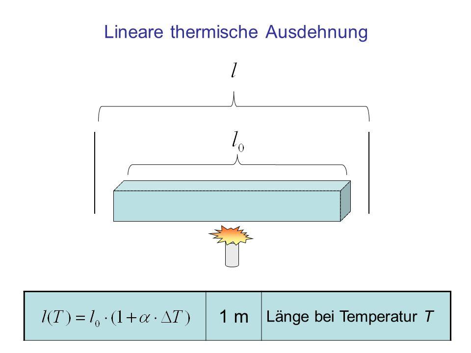 Lineare thermische Ausdehnung
