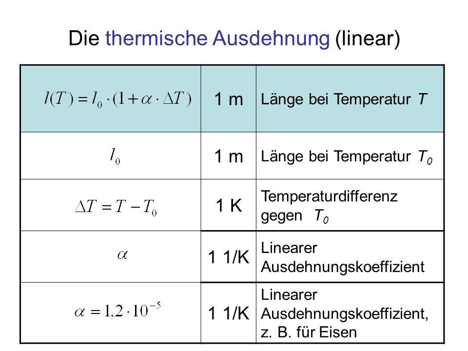 Die thermische Ausdehnung (linear)