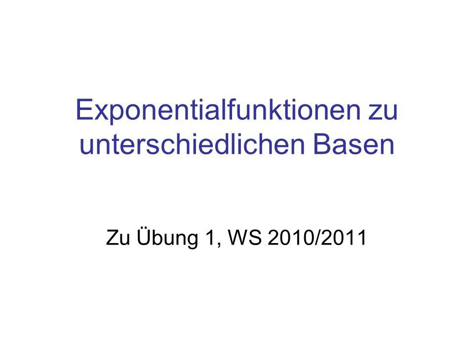 Exponentialfunktionen zu unterschiedlichen Basen