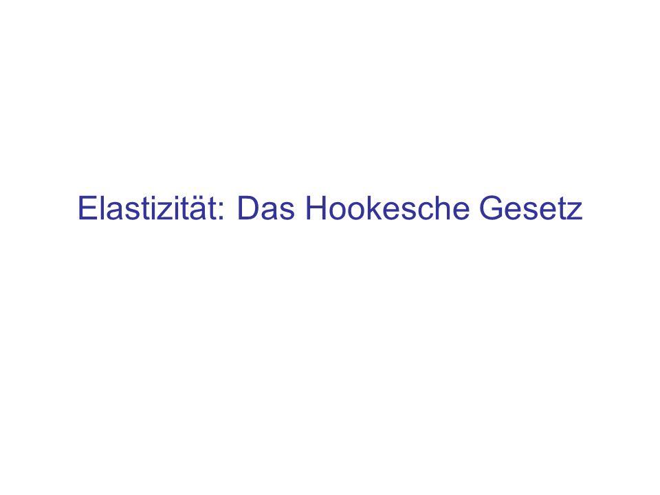 Elastizität: Das Hookesche Gesetz
