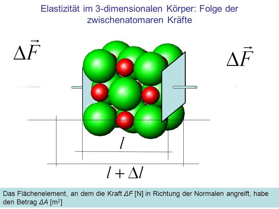 Elastizität im 3-dimensionalen Körper: Folge der zwischenatomaren Kräfte